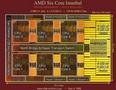 """虚拟先行 绿色节能 AMD皓龙""""芯""""特性透析"""